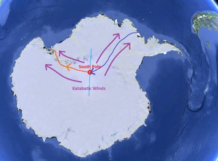 A very simplified map of how the winds in Antarctica work - plenty out there more comprehensive than this! But basically, until the South Pole, we will be going into the wind, though after it, it will be in our favour...